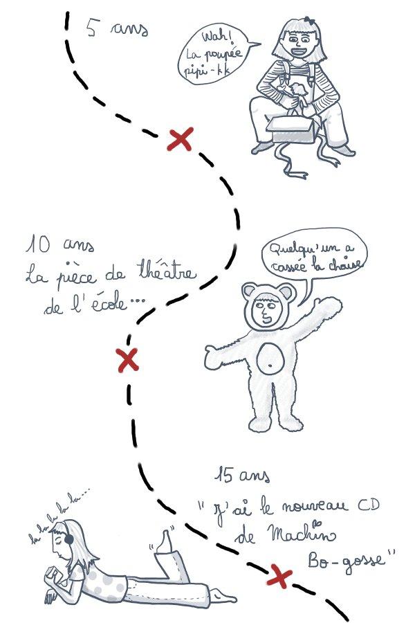 http://emmiroelmelic.free.fr/dessins/grandes%20joies1-fr.jpg